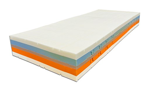 Baldiflex-Materasso-Matrimoniale-5-Strati-Incredible-Form-Memory-Foam-160-x-190-Aloe-Vera-Cus-Saponetta-incl