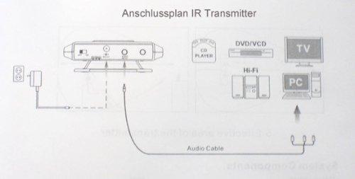 YMPA Kopfhörer IR Infrarot kabellos TV Stereoanlage für daheim zu hause Stereo Bügelkopfhörer Sender Empfänger Transmitter Aux Cinch RCA 220V schwarz IR KH-3 - 4