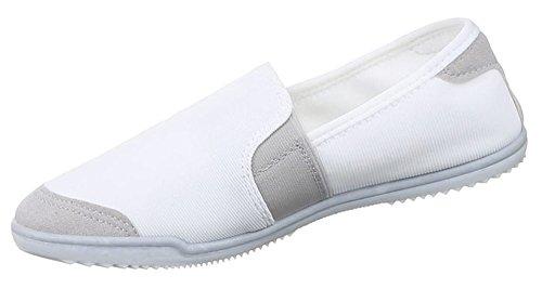 Damen Schuhe Halbschuhe Slipper Weiß