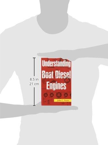 Understanding Boat Diesel Engines