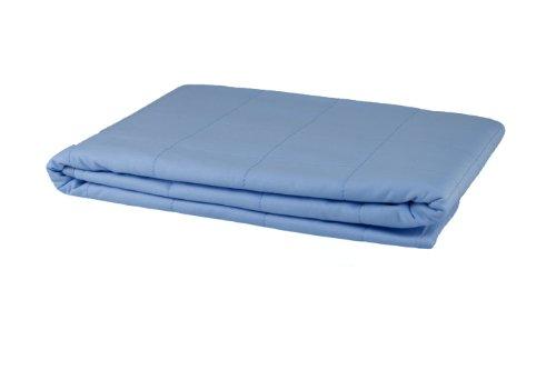 Brolly Sheets Bettschutzeinlage ohne Flügel, Blau