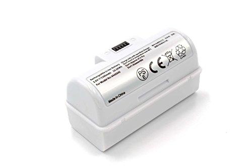 INTENSILO Li-Ion batería 5300mAh (3.6V) para Robot de Limpieza Robot autónomo de Limpieza iRobot Braava Jet 240