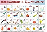 Arabic Alphabet (LC)(English/Arabic)