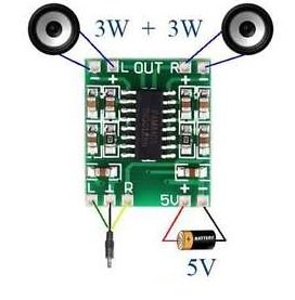 Sound King 2 Channels 3W Pam8403 Class D Audio amplifier Board 5V Usb Power  available at amazon for Rs.145