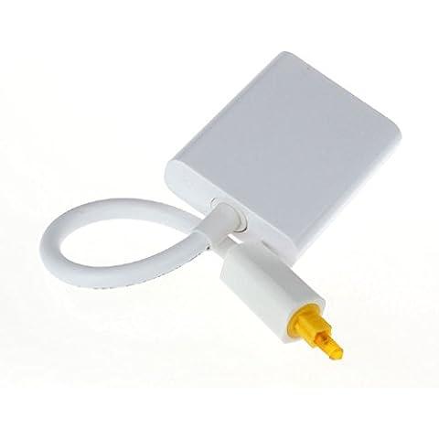 Malloom® Audio cavo in fibra ottica digitale in fibra ottica