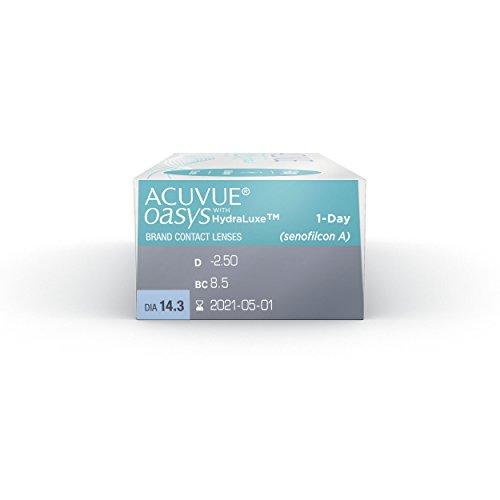 Acuvue Oasys Tageslinsen weich, 30 Stück/BC 8.5 mm/DIA 14.3 mm / -1.5 Dioptrien - 8