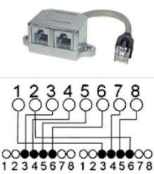 KesCom® CAT5 Adapter RJ45 Stecker auf 2 x Buchse Belegung Telefon / Telefon Panasonic-ethernet-adapter