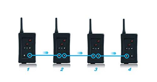 4 People FBIM 4set Football Referee Full Duplex Bluetooth Interphone 1200M Synchronous Intercom Paired Wireless FM Product ID: 7103854713980 Fm Wireless Intercom