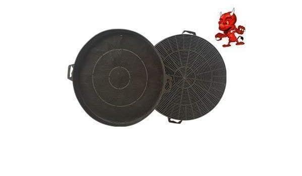 Aktivkohlefilter filter kohlefilter für dunstabzugshaube