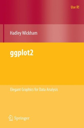 ggplot2: Elegant Graphics for Data Analysis (Use R!) by Hadley Wickham (2010-02-22)