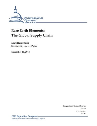 rare-earth-elements-the-global-supply-chain