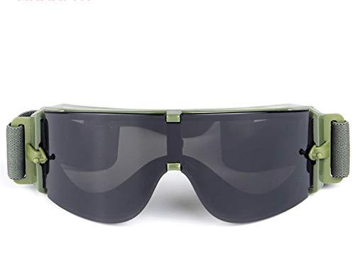 Aili Schutzbrille Mit 180° Panoramablickfeld - Unisex Arbeitsschutzbrille Mit Antikratz und...