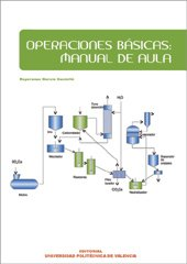 Operaciónes Básicas: Manual de Aula