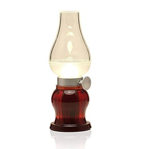XXFFH Glühlampen Leuchtstofflampe Licht Led-Steuerung Nostalgischen Retro Laterne Bläst Steuersensor Kreative Kerosin-Lampe Kerzenlampe