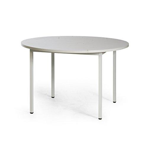 sch, rund (Runde Rollenden Tisch)