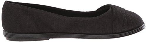 Blowfish Grale Femmes Toile Chaussure Plate Solid Black Cozumel