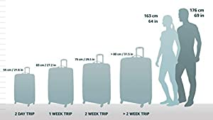 "Set of 3 21""/55cm 5 Cities Cabin Approved Hand Luggage Lightweight Trolley Bags for Ryanair/Easyjet"