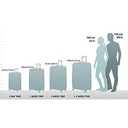 Aerolite Ryanair 35x20x20 Dimensioni Massime Secondo Valigia Bagaglio a Mano Borsa da Viaggio (2 x Nero)