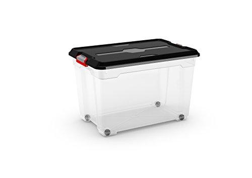 Clipbox Clipbox Moover