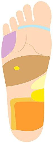 newgen medicals Fussmassage: Fußmassagegerät mit Wärmefunktion und 3D-Luftmassage (Fussmassage Gerät) -