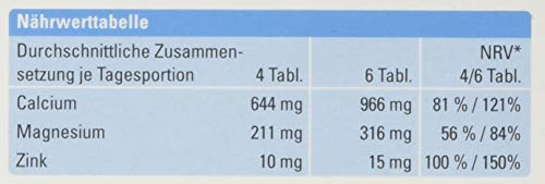 SYXYL Basosyx Classic Säure-Basen-Balance 140 Tabletten im Blister