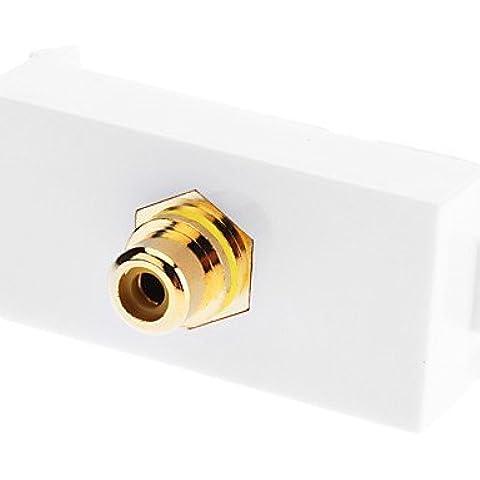 CHUNPIN Uno Component due pezzi Inserto Wall Plate - Modulo di saldatura (placcato oro)