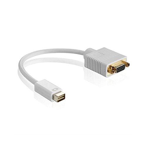 Mac G4 Mit Monitor (rocabo Mini DVI zu VGA Adadapter - Mini DVI-Stecker zu VGA-Buchse - Full HD 1080p - 0,15 m - weiß)