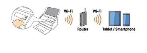 "Fujitsu PA03656-B301 Scanner ""IX500ScanSnap Ix500"" Farbe - 6"