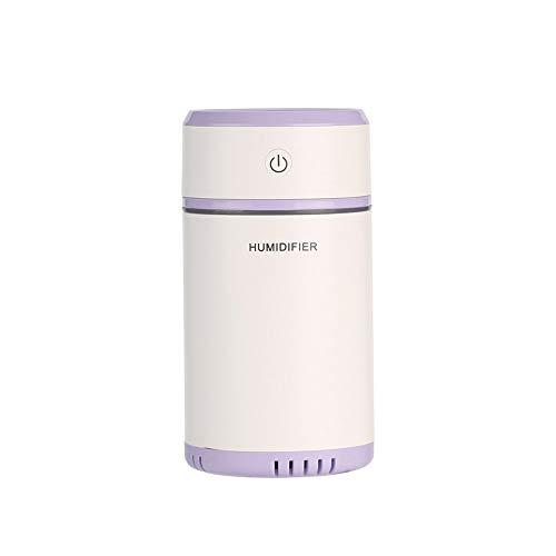 LBSX Luftbefeuchter Verbessert die Gesundheit, die Haut, die Stimmung, den Schlaf und den Fokus. Besser atmen mit sauberer und frischer Luft (Farbe : B)