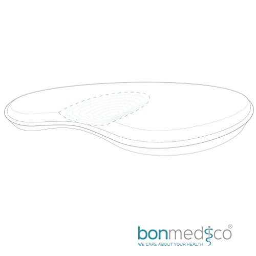 Head Bonmedico Guardian Baby Pillow Anti-Flat Head Syndrome Cranial Reshaping