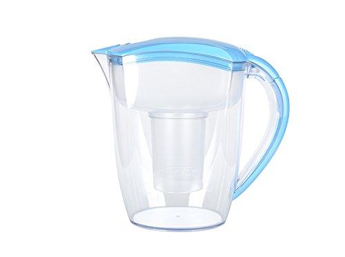 iNeibo 3,5L Wasserfilter, Tischwasserfilter für alkalisches Wasser
