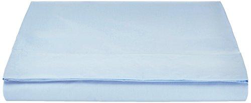 AmazonBasics Everyday 100% Cotton Flat Sheet, Blue