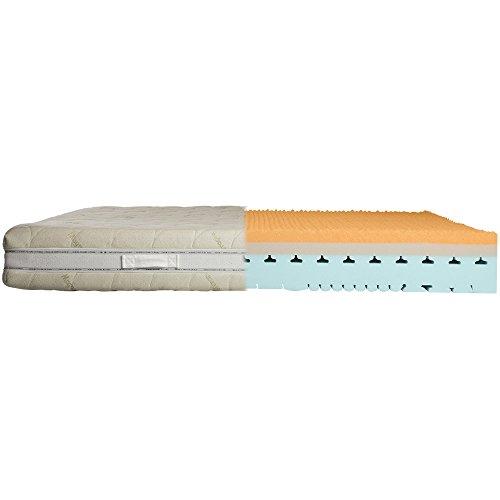 ᐅ Materasso singolo h24 : prezzo migliore ᐅ Casa MIGLIORE ...