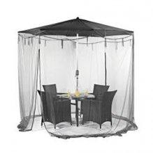Brunner Insektenschutz für Sonnenschirme