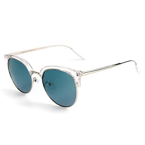 Honneury Polarisierte Sonnenbrille für Frauen 100% UV400 Schutz (Farbe : White Frame/Blue Lens)