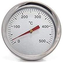 Giemme Spoleto Termómetro INOX 500 °C para Horno fijación ...