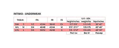 SLIP DONNA IN MICROFIBRA ELASTICIZZATA BELLISSIMA art. 014 senza cuciture - OFFERTA CONFEZIONE DA 5 SLIP ASSORTITI (2 Bianco, 2 Nero, 1 Naturale) ASS(2Bianco,2Nero,1Naturale)