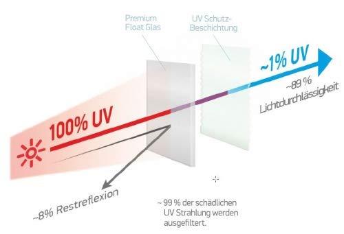 Ramendo Glaszuschnitt Bilderglas UV-Schutzglas Clarity UV99 2 mm Größe 10 x 15 cm
