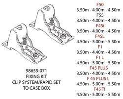 Fiamma Anbringungskit Clip System fr Rapid Set F45S 98655-897