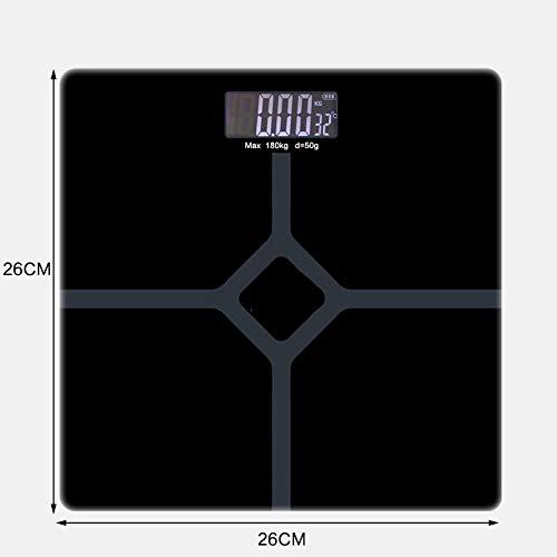 Función: medición de peso  Forma: cuadrada  Indicación de peso de la escala de salud: digitalización  material: plástico  Recomendación de peso máximo: 150 KG