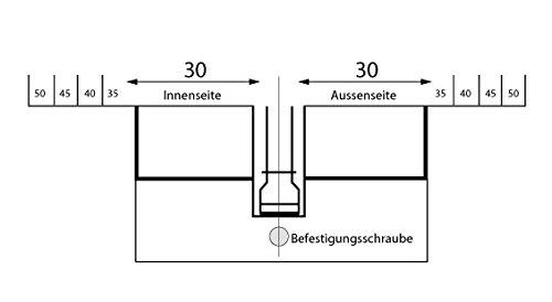KESO 4000S Omega 41.257 Kernziehschutz mit Prioritätsfunktion - 3