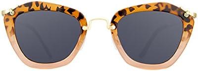 Maltessa Valeria - Gafas de sol