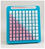 * MATH KEYBOARDS ADDITION/SUBTRACTION - SWT7848