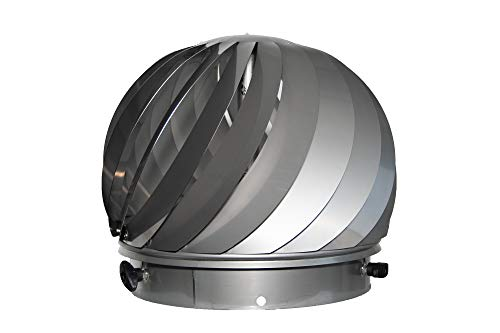 AirMaster® 30 Windgetriebener Ventilator Ø 300 mm, bis 200 °C Abgastemperatur