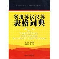 Practical English Form English Dictionary