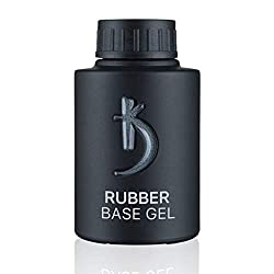 Professional Rubber Base...