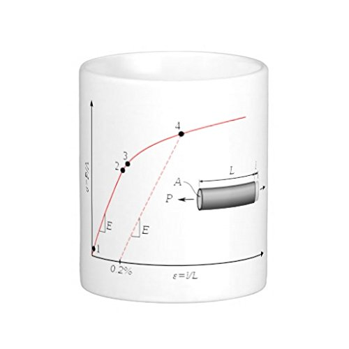 hurki-mechanical-engineer-stress-strain-mug