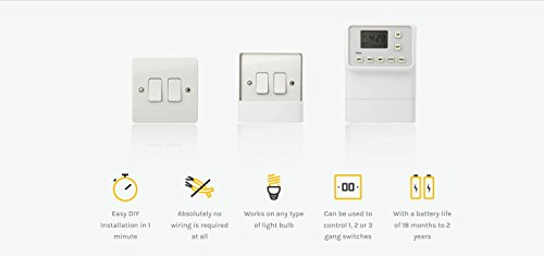 Light Switch Timer By Mydome Police Approved Retro Fit No Wiring
