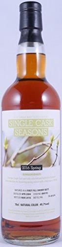 bunnahabhain-2004-11-years-islay-single-malt-scotch-whisky-cask-800195-single-cask-seasons-spring-20