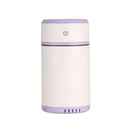 MIANQIANFQ Auto Lufterfrischer Ziehen Luftbefeuchter USB Mini Ultraschall Ätherisches Öl Diffusor LED Nachtlicht Luftreiniger Nebelhersteller Büro, lila